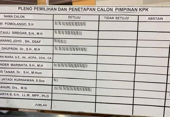 Lima Pimpinan KPK