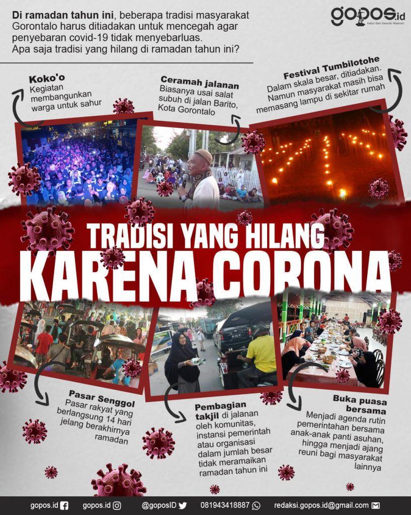 Tradisi ramadan di Gorontalo tak bisa dilaksanakan karena covid-19